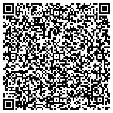 QR-код с контактной информацией организации РОДИЛЬНЫЙ ДОМ № 1, МЕДОБЪЕДИНЕНИЕ