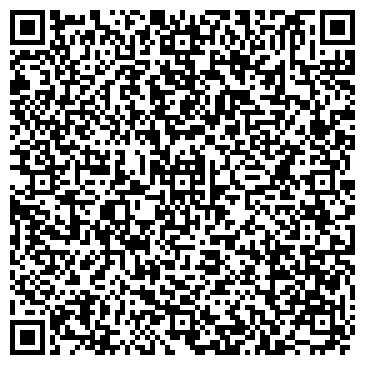 QR-код с контактной информацией организации ВОСТОК НПЦЗЕМ ДГП, СЕМИПАЛАТИНСКИЙ ФИЛИАЛ