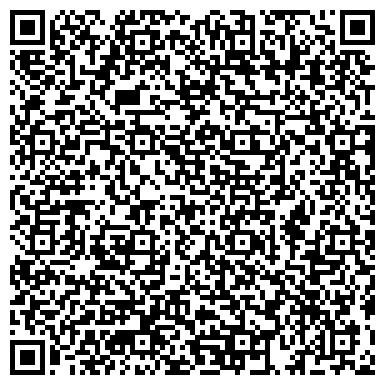 QR-код с контактной информацией организации Дипнет Украина, ООО