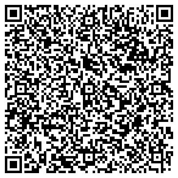 QR-код с контактной информацией организации AVAYA(авая) , представительство