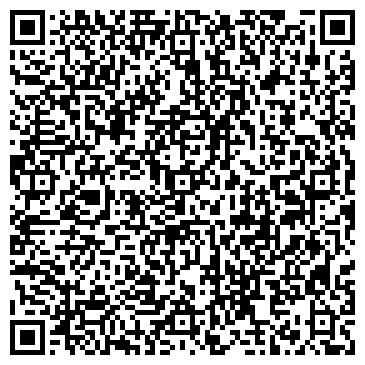 QR-код с контактной информацией организации Неопанель, ЧП