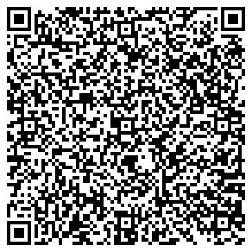 QR-код с контактной информацией организации ВИК-здоровье животных, ИЧПУП