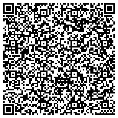 QR-код с контактной информацией организации Институт микробиологии НАН Беларуси, Учреждение
