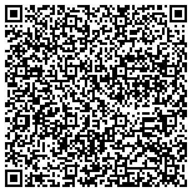 QR-код с контактной информацией организации Интернет магазин Нужные покупки, ЧП