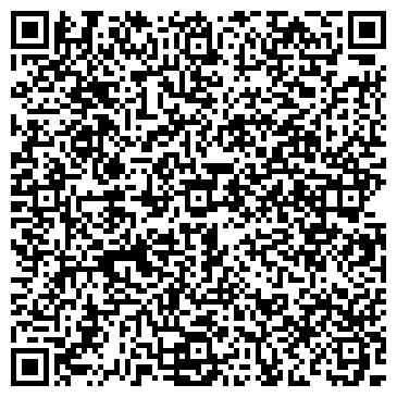 QR-код с контактной информацией организации Территория Живпром,Компания