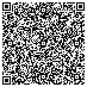 QR-код с контактной информацией организации Биотрейд НДК Украина, ООО