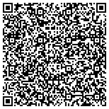 QR-код с контактной информацией организации Necarapki (Нецарапки), Интернет-магазин зоотоваров