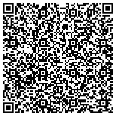 QR-код с контактной информацией организации Атлантик Кемикалс Трейдинг Украина, Представительство