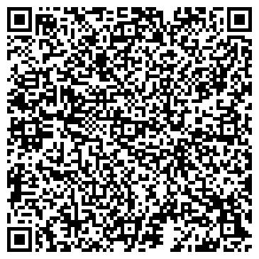 QR-код с контактной информацией организации ПромоМаркет Плюс, ООО