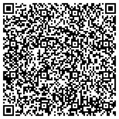 QR-код с контактной информацией организации Киевская городская больница ветеринарной медицины, КП