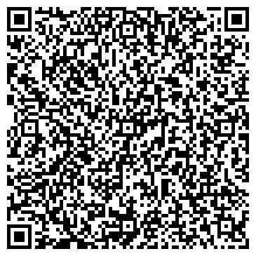 QR-код с контактной информацией организации Ареал медикал, ЧП