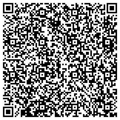 QR-код с контактной информацией организации Зоофарм (Сеть ветеринарных аптек), ЧП