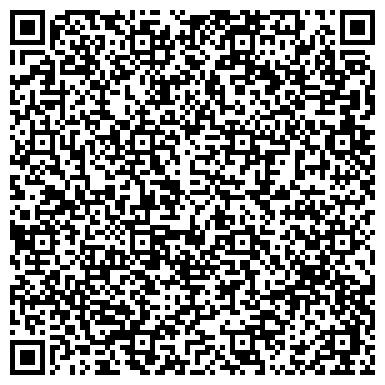 QR-код с контактной информацией организации Наноматериалы и нанотехнологии, ООО