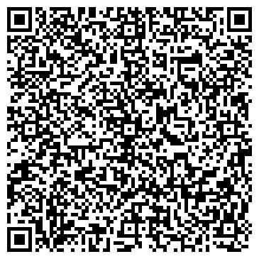 QR-код с контактной информацией организации НПП АгроВет, ЧП