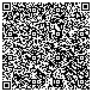 QR-код с контактной информацией организации Senpolija Sp. z o.o. ЧП
