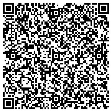 QR-код с контактной информацией организации Машинки для стрижки овец, компания