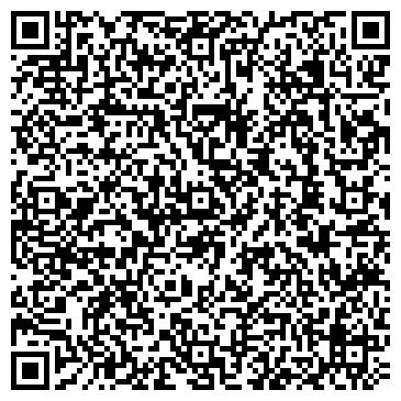 QR-код с контактной информацией организации MegaLifesciences PTY Ltd, ТОО
