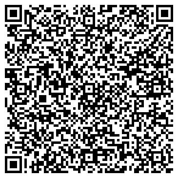 QR-код с контактной информацией организации Мелофон, ООО (Мelophone)