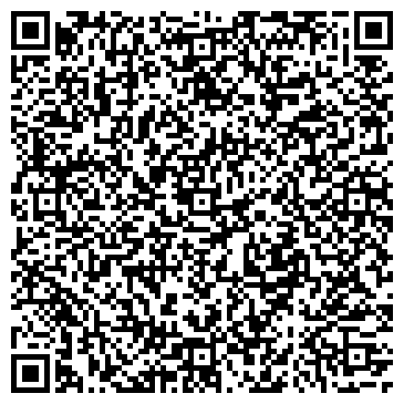 QR-код с контактной информацией организации БКТ (Brand-China-Phones), ЧП