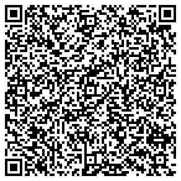 QR-код с контактной информацией организации ОАО РОСНЕФТЬ-КРАСНОДАРНЕФТЕГАЗ, НК