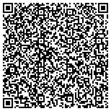 QR-код с контактной информацией организации Магазин аксессуаров для телефонов PinkPanther.kz