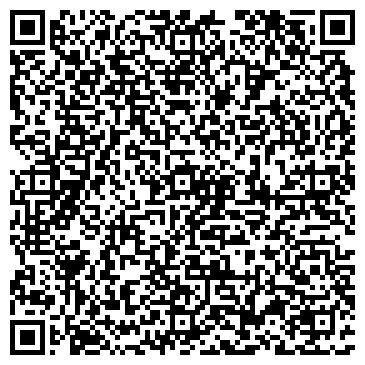 QR-код с контактной информацией организации Федорово (Fedorovo), ООО
