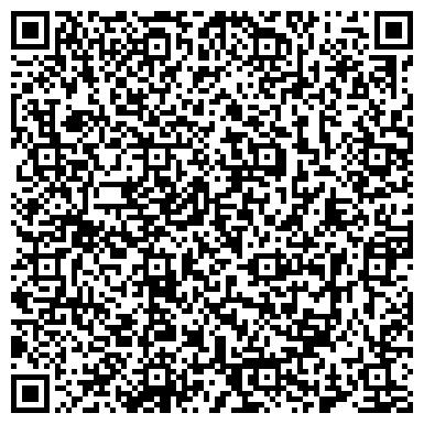 QR-код с контактной информацией организации Минский парниково-тепличный комбинат, ПТКУП