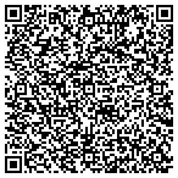 QR-код с контактной информацией организации Белкоопвнешторг Белкоопсоюза, ЧУП