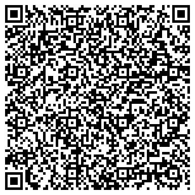 QR-код с контактной информацией организации Кобринский мясокомбинат, ОАО
