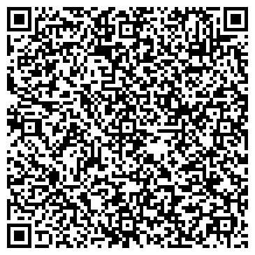 QR-код с контактной информацией организации Бандыко, Фермерское хозяйство