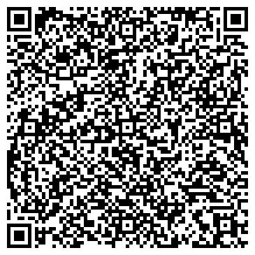 QR-код с контактной информацией организации Гомельоблпищепром, КУП