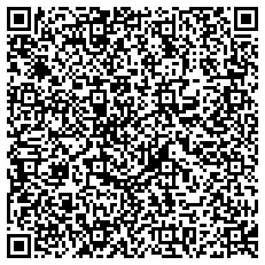 QR-код с контактной информацией организации Anton Ohlert GmbH & Co. (ФРГ), Представительство