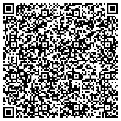 QR-код с контактной информацией организации Романов, ФЛП (Интопмаркет), СПД