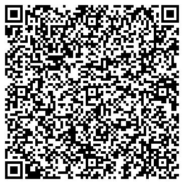 QR-код с контактной информацией организации Сантехсити, ООО