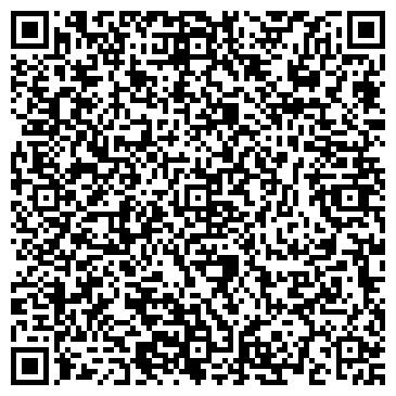 QR-код с контактной информацией организации Метрология, МСП