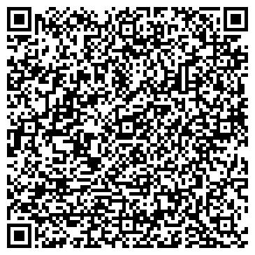 QR-код с контактной информацией организации Евротерм Львов, ЧП