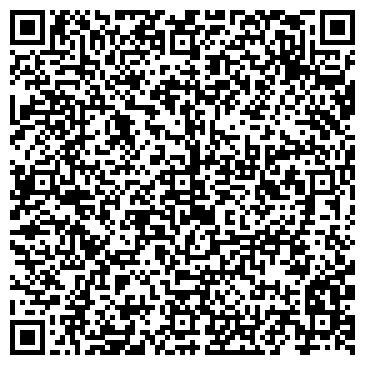 QR-код с контактной информацией организации Панини, Представительство