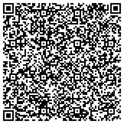 QR-код с контактной информацией организации Компания GlobeCore Ltd, ООО
