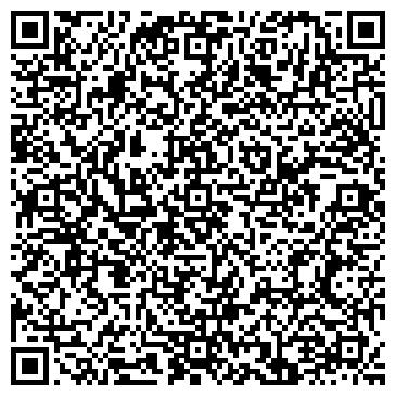 QR-код с контактной информацией организации Интернет-магазин Желейка, ЧП