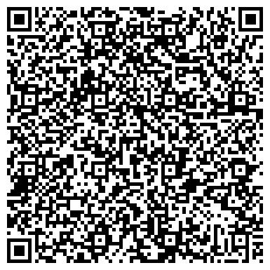 QR-код с контактной информацией организации Интернет магазин силиконовых форм Euromaster
