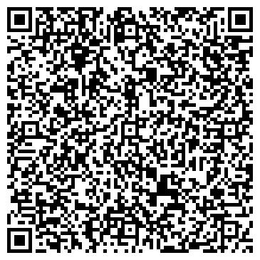 QR-код с контактной информацией организации Ахтырсельмаш, ОАО