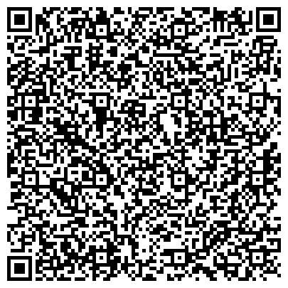 QR-код с контактной информацией организации Кухонное оборудование Кюпперсбуш - Kueppersbusch, ООО