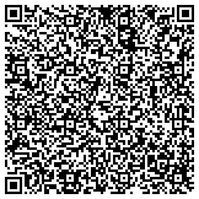 QR-код с контактной информацией организации Бютлер энд Партнер, ООО (Butler & Partner)