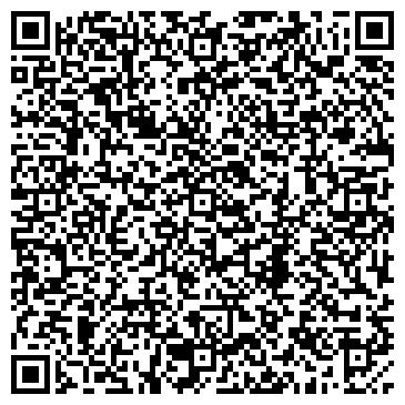 QR-код с контактной информацией организации Gransmakina, Компания