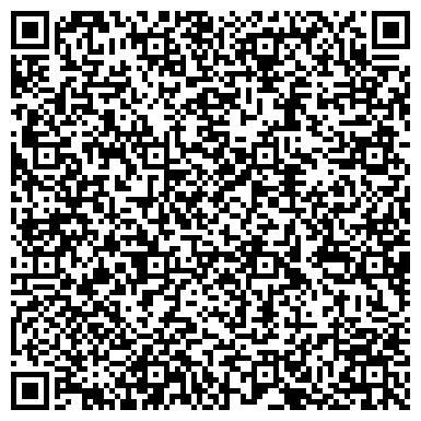 QR-код с контактной информацией организации Группа ИФТ, Компания (Italian Food Technologies)
