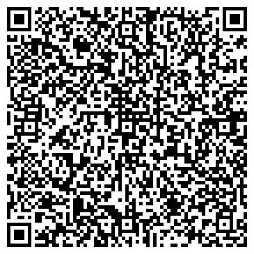 QR-код с контактной информацией организации Гупало И.Я., СПД