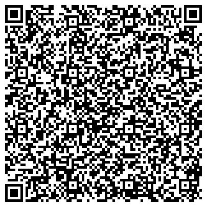 QR-код с контактной информацией организации ТМ Квас Смачный, ЧП (Живой квас, Футерман Григорий)