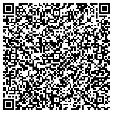 QR-код с контактной информацией организации Synergeia (Санэнерджия), ТОО