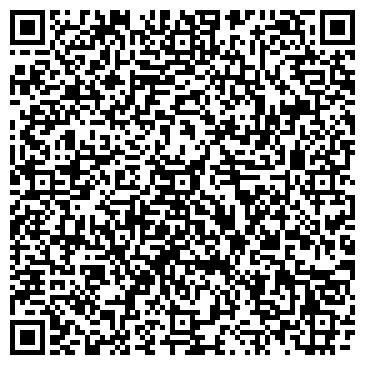 QR-код с контактной информацией организации Petra KZ (Петра КЗ), ИП
