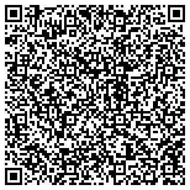 QR-код с контактной информацией организации ГОРОДСКОЙ КОМИТЕТ МАЛОГО И СРЕДНЕГО БИЗНЕСА И ТОРГОВЛИ ГУ